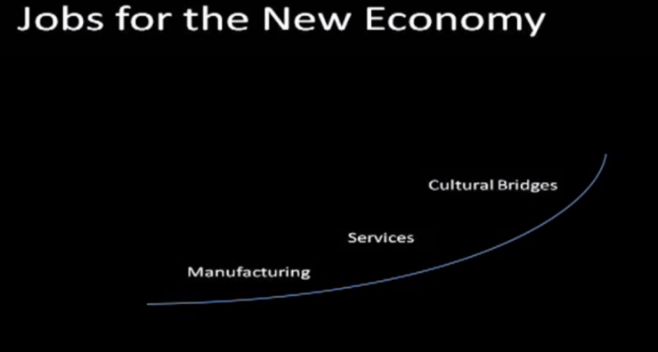 jobs for the new economy